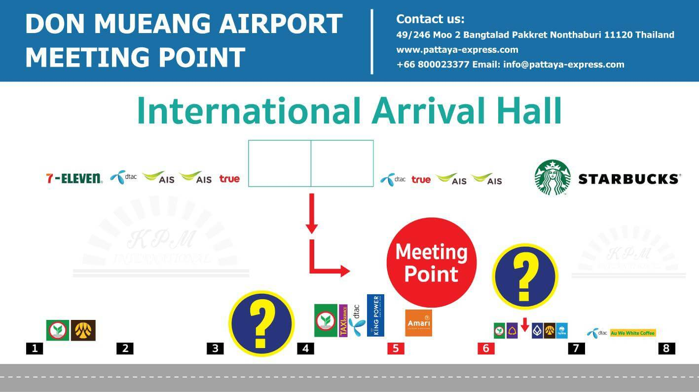 GATES 2 and GATES 3 is meeting point at DMK for internationals flights